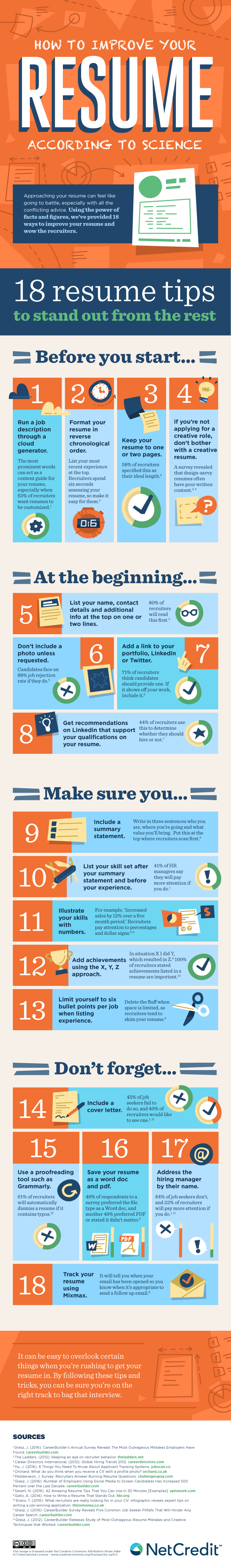 How to improve your resume according to science NetCredit infographic